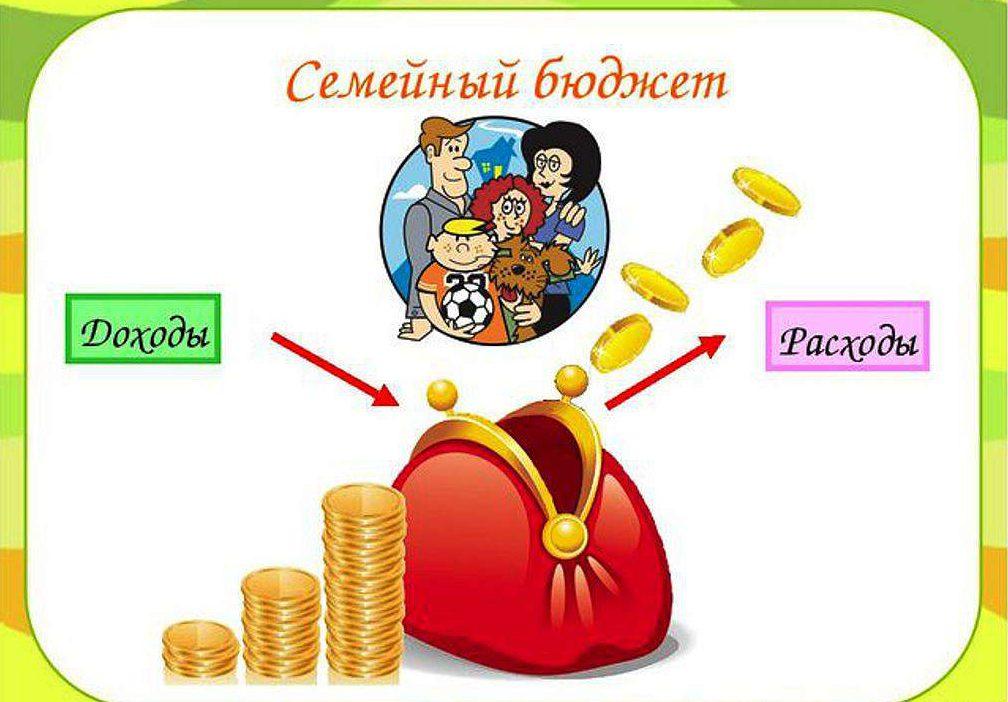 семейный бюджет финов