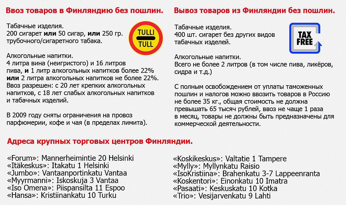 Правила ввоза товаров в Финляндию